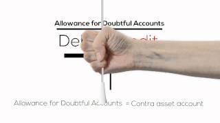 Allowance For Doubtful Accounts - Accounts Receivable