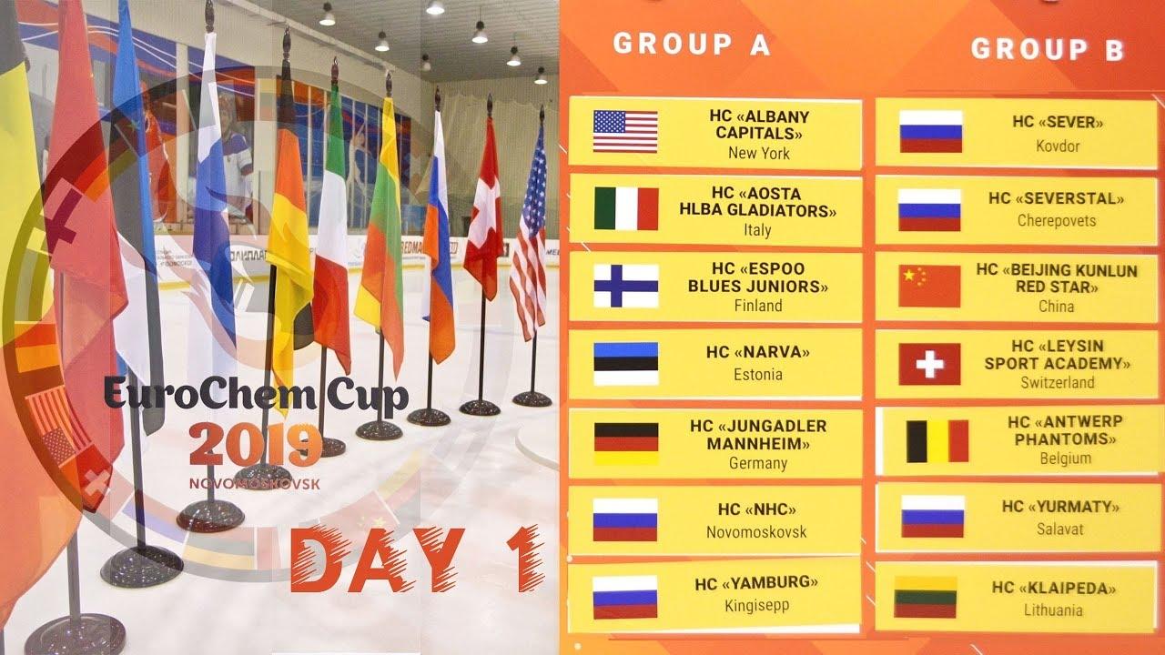 SEVER(Kovdor) - SEVERSTAL(Cherepovets)EuroChem Cup 2019