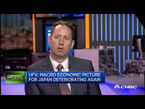 Dennis De Jong , UFX managing director on CNBC Part 2