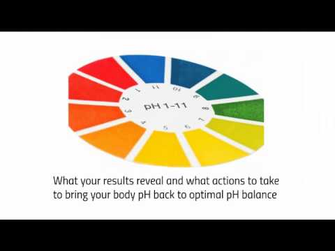 Dr. Michael Rahman, Toronto Naturopathic Doctor : Alkalize to Revitalize - the pH Balance Program