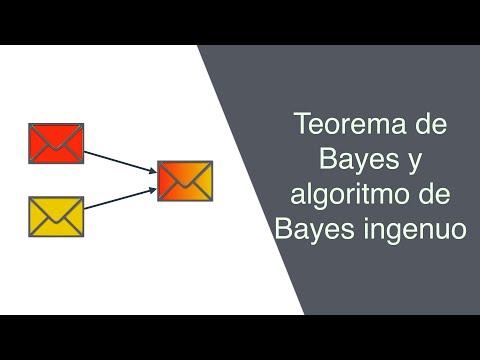 Teorema De Bayes Y Clasificador De Bayes Ingenuo