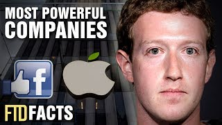 The Most Powerful Companies In The World