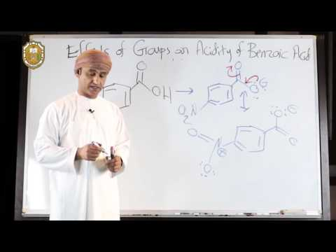 Effects of Groups on Acidity of Benzoic Acid III