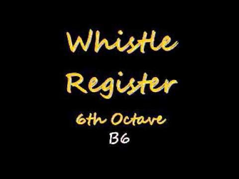 Vocal range Falsetto - Whistle Register, C5-C8