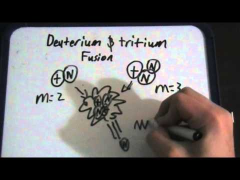 Nuclear Fusion - Deuterium and Tritium (Basic)