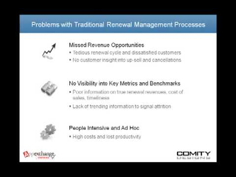 Renewal Management for Salesforce.com by Comity Designs