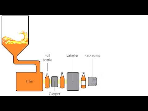 Tovali bottling