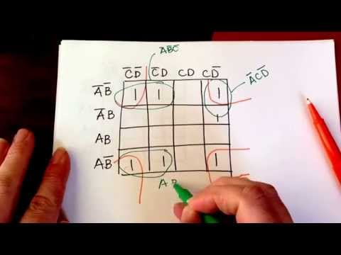 ACCESS: YouTube on boolean function, boolean algebra, binary decision diagram, logical disjunction, absorption law, bitwise operation, logical conjunction, exclusive or, circuit minimization, de morgan's laws, truth table, digital timing diagram, boolean expression, combinational logic, boolean logic, sheffer stroke, race condition, canonical form,