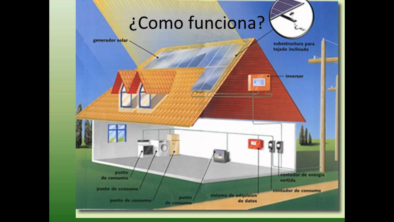 Energia youtube - Fotos energias renovables ...