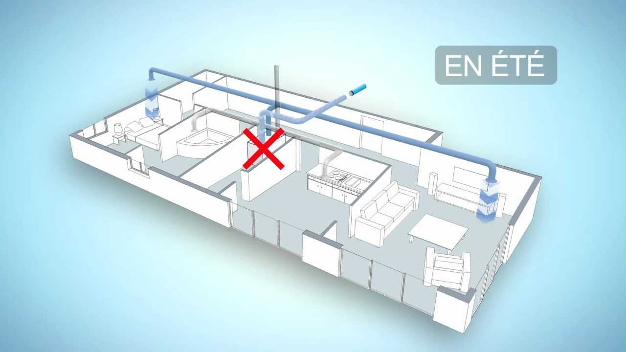 fonctionnement d 39 une ventilation double flux en t youtube. Black Bedroom Furniture Sets. Home Design Ideas