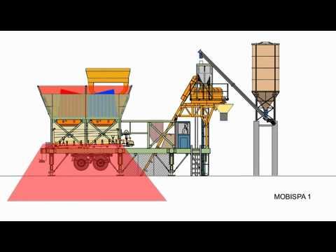 Mobispa 60 Mobile Concrete Batching Plant Installation