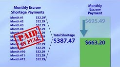 Escrow Statement Explained