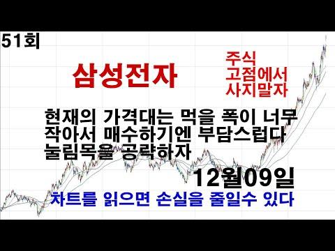 주식 고점에서 사지말자 12월9일 삼성전자