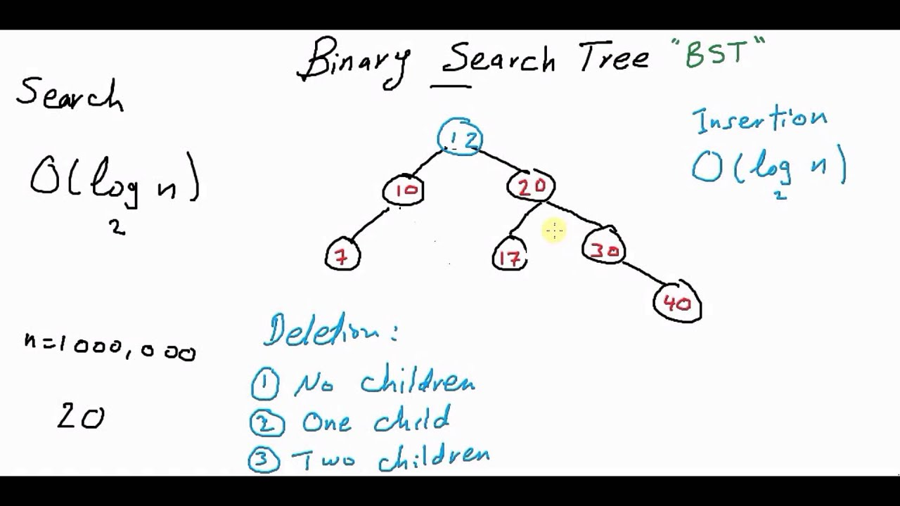 Binary Search Tree Insertion, Deletion (2/2) [كود مصري]