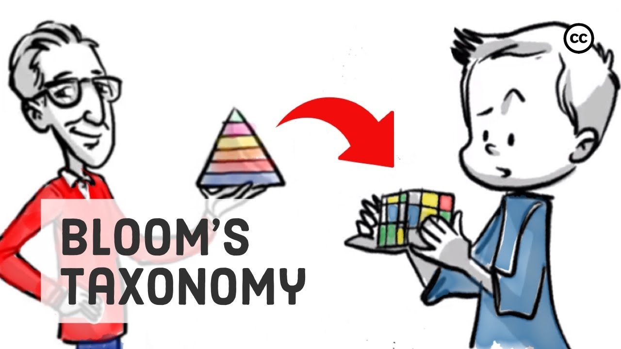 Download Bloom's Taxonomy: Structuring The Learning Journey