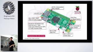 Raspberry Pi Zero - Hackware v1.9