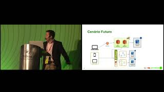 Substituindo Servidores de Aplicações por Arquitetura de APIs e Containers na AWS - WSO2 API Forum