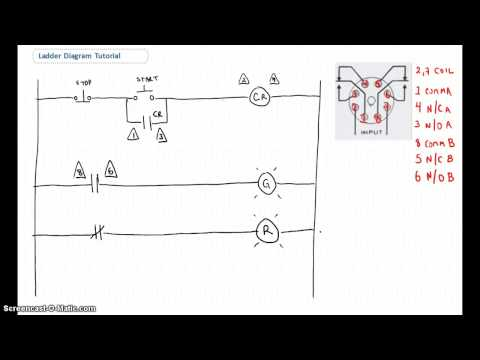 ladder diagram basics 2 2 wire 3 wire motor control circuit ladder diagram basics 1