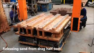 No-Bake (Air-Set) Sand Foundry: General Foundry Service (aluminum&zinc)