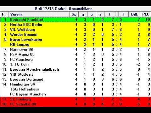 Englische Woche Bundesliga