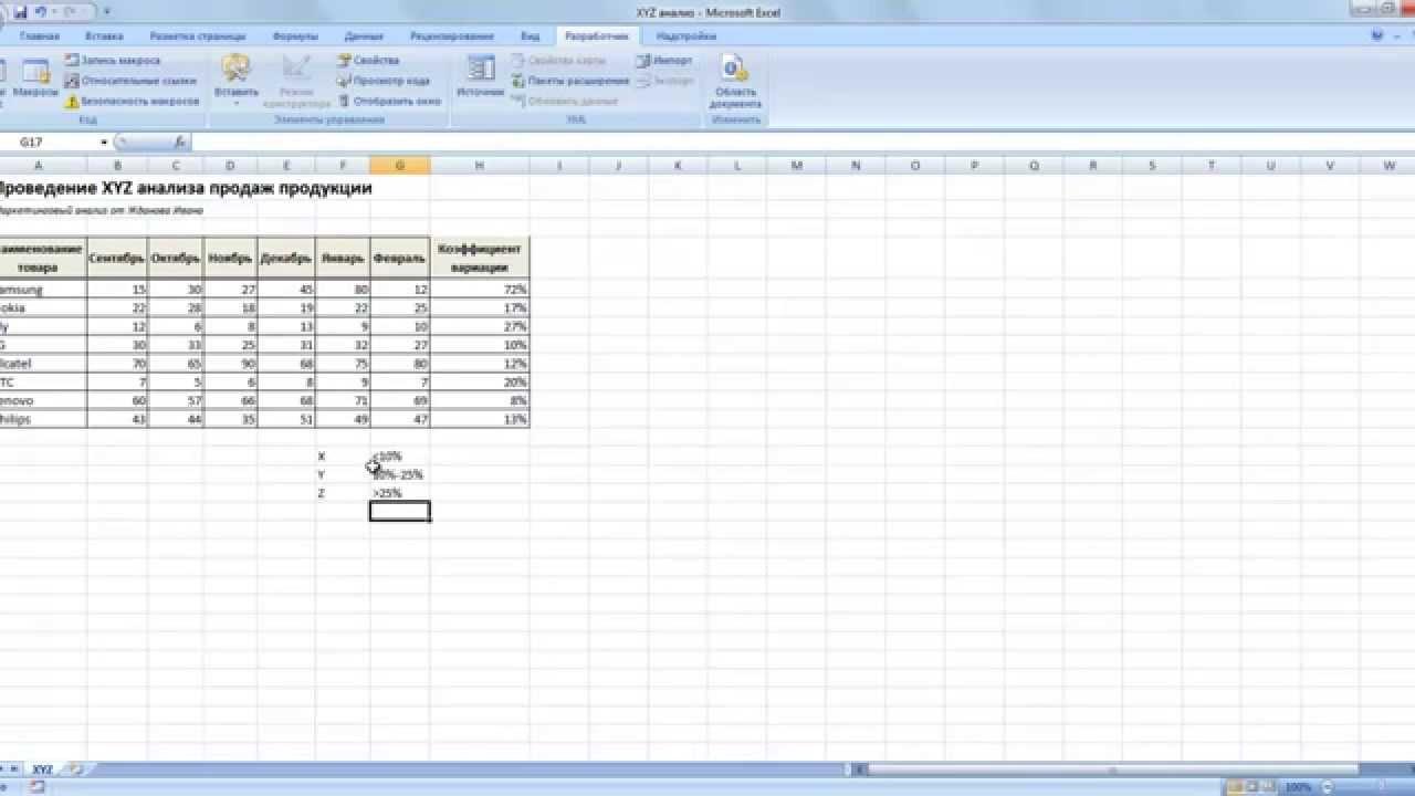 abc анализ продаж excel  abc анализ продаж excel