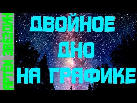 ГК TeleTrade Казахстан
