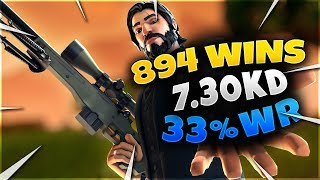 UNLOCKING OMEGA WEEK 8 CHALLENGES TIER 100 SOLO FORTNITE BATTLE ROYALE LIVESTREAM 894 WINS PS4 PRO