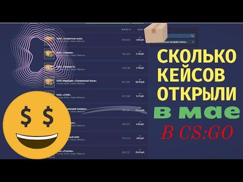 bitcoin csgo odos)