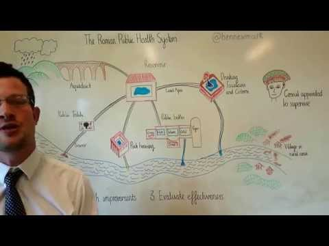 Roman Public Health System in five minutes for GCSE history