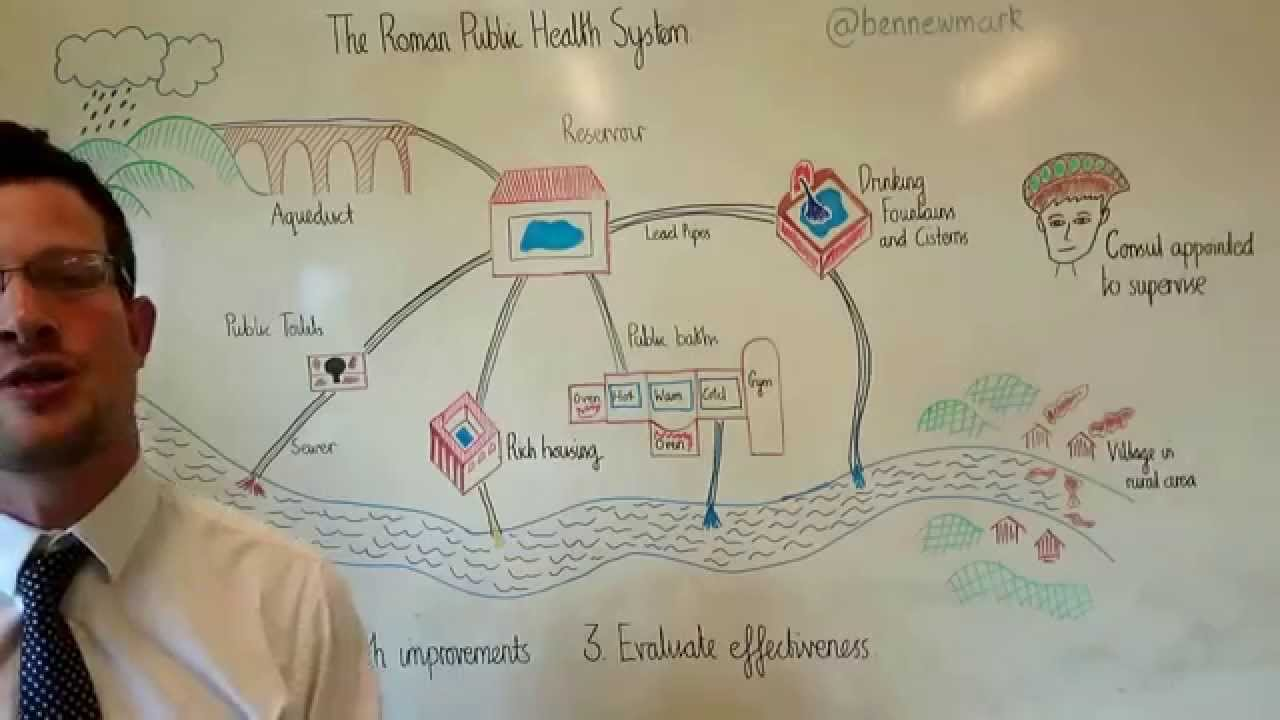 history of public health systems p1 Free essay: p1 public health strategies in the uk and their origins  this  changes have produced the public health system that is in place till.