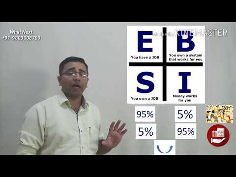 Formula to get rich II ESBI Quadrant explain in II Hindi II