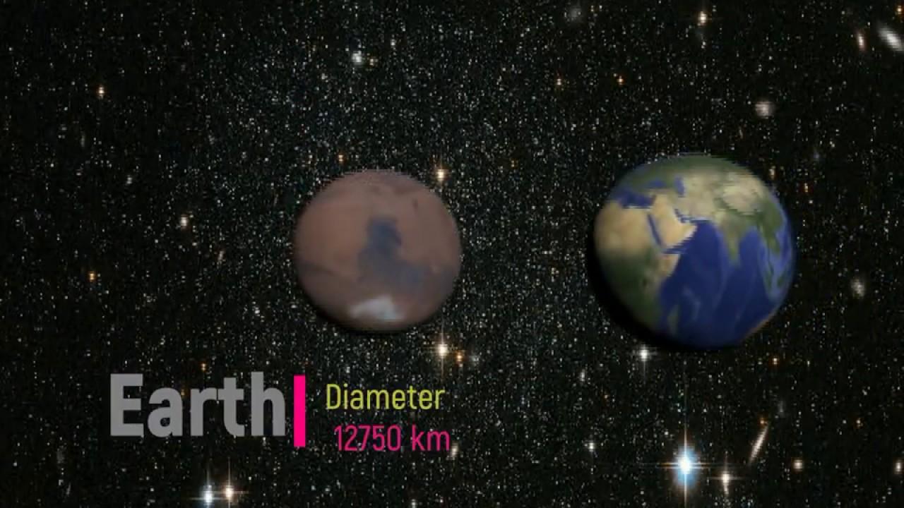 Mars vs Earth comparison - YouTube