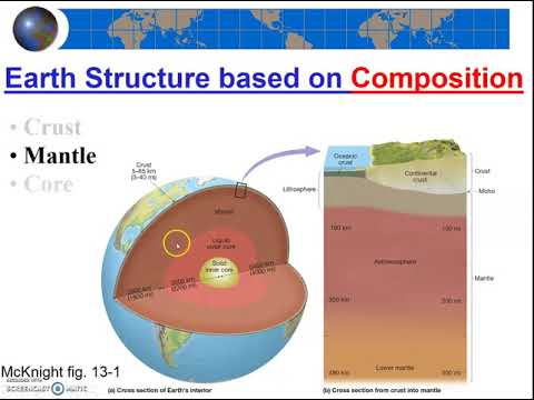 Geomorphology Intro and Earth Structure