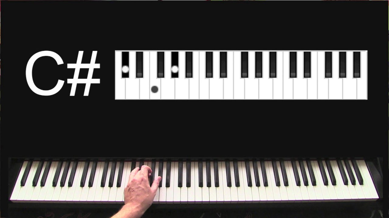 How to play c chord learn to play piano chords for beginners how to play c chord learn to play piano chords for beginners hexwebz Gallery