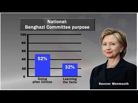 This Week in 2016 Presidential Polls - October 23, 2015