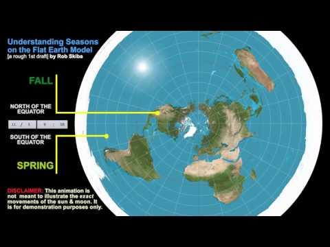 Плоская Земля -   Четыре Сезона Года