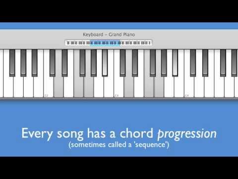 Really basic harmony