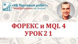 ФОРЕКС и MQL4. Урок 21. Дополнительные функции для  индикатора