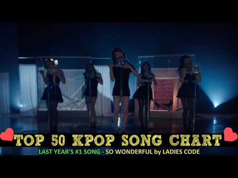 TOP 50 K-POP SONGS FOR MARCH 2015 [Week 1 Chart]