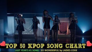 Video TOP 50 K-POP SONGS FOR MARCH 2015 [Week 1 Chart] download MP3, 3GP, MP4, WEBM, AVI, FLV Agustus 2017