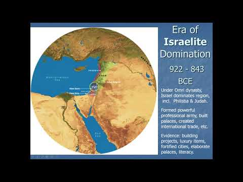 History Of Israel And Judah.Overview
