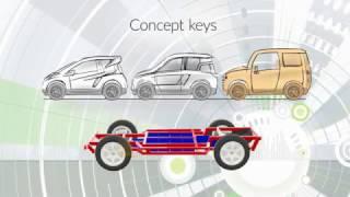 Электромобиль Zetta с четырьмя асинхронными мотор-колесами