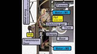 ECDCS[05-3/3] Telerobotics - Theme