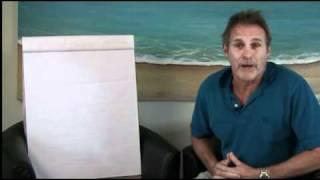 Steve Brossman interviews his flip chart for [Video marketing] campus online course