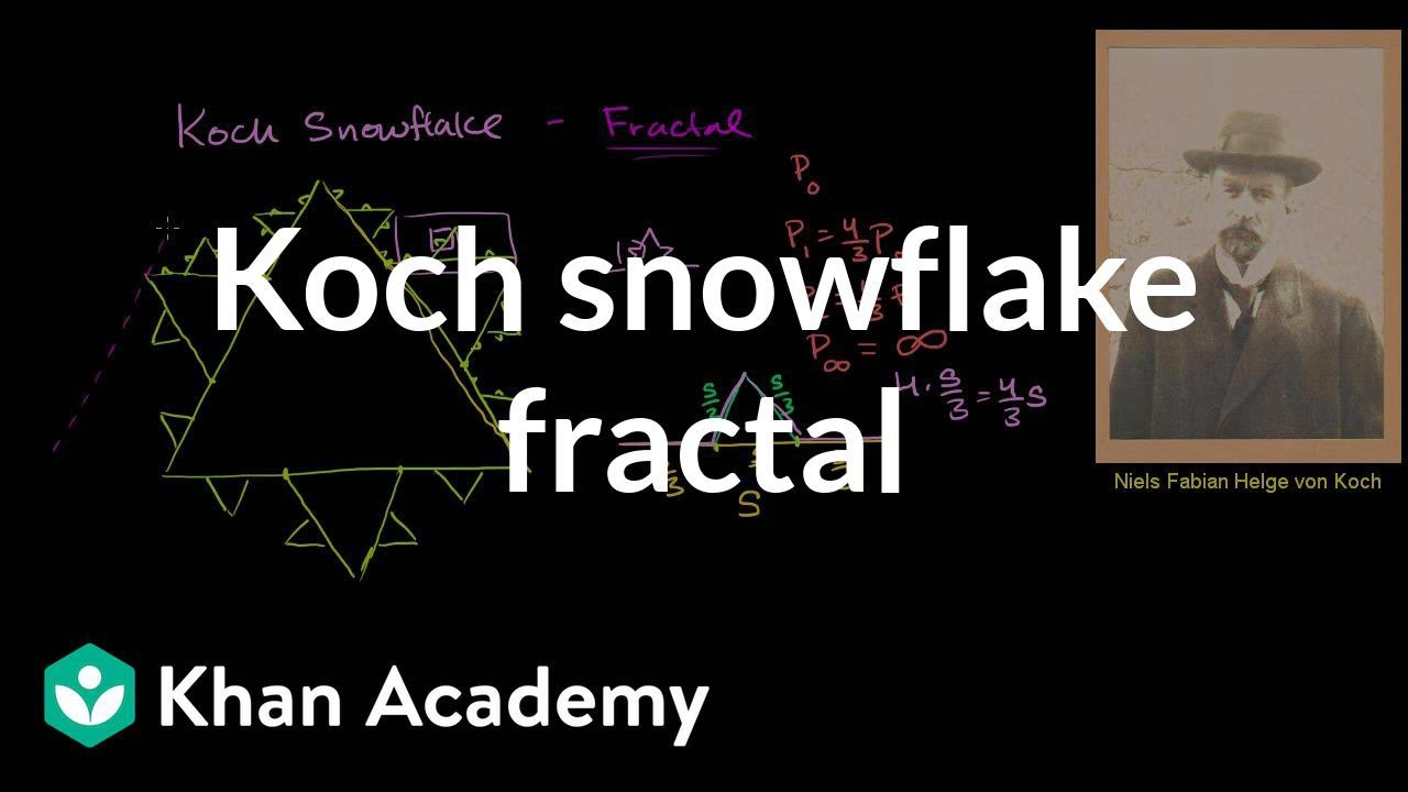 graphic about Printable Fractal Antenna Pattern referred to as Koch snowflake fractal (movie) Khan Academy