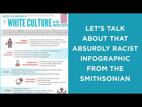The Smithsonian National Museum Of African American History Wants You To Admit Your White Fragility