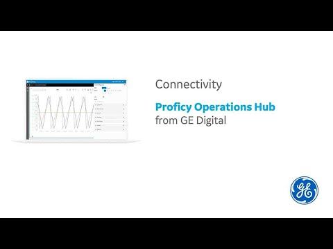 Operations Hub Connectivity