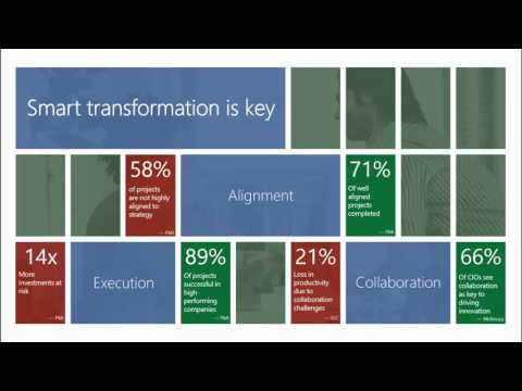 Microsoft Ignite 2015 Microsoft's Vision and Roadmap for Work, Project, and Portfolio Management