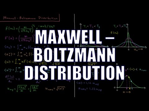 Chemical Kinetics 1.3 - Maxwell-Boltzmann Distribution