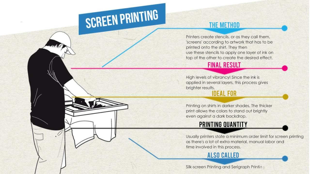 Screen v s digital printing tampa t shirts youtube for Tampa t shirt printing